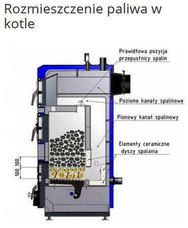 DOSTAWA GRATIS! 50072709 Kocioł zasypowy na węgiel 24kW z płaszczem wodnym (pojemność komory paliwa: 63 dm3) - spełnia anty-smogowy EkoProjekt