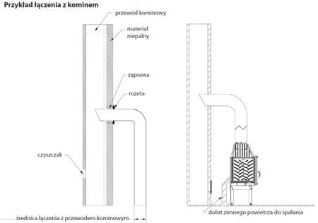 KONS Wkład kominkowy 8kW Blanka BS (prawa boczna szyba bez szprosa) - spełnia anty-smogowy EkoProjekt 30040874