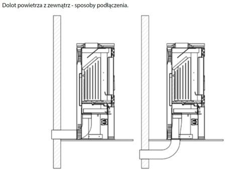 Piec wolnostojący koza 11kW Titan z wylotem spalin fi 150 - spełnia anty-smogowy EkoProjekt 30071233