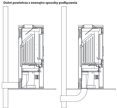 Piec wolnostojący koza 8kW AB GLASS (z panelami kaflowymi - czerwony) - spełnia anty-smogowy EkoProjekt 30055006