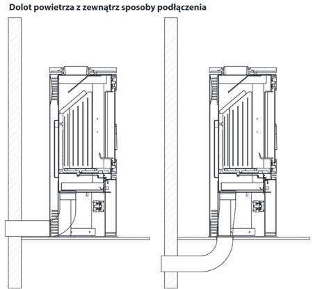 Piec wolnostojący koza 8kW AB GLASS z wylotem spalin fi 150 - spełnia anty-smogowy EkoProjekt 30055017