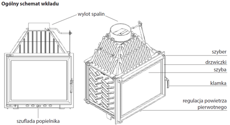 Wkład kominkowy 12kW LUCY 12 (szyba prosta) - spełnia anty-smogowy EkoProjekt 30054019